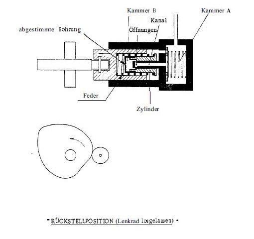 citroen sm ein technischer berblick technik preis markt wiki. Black Bedroom Furniture Sets. Home Design Ideas